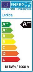Led panel 18W energy label