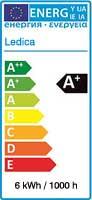 Led candle energy label