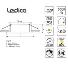 Led 12W specification panel